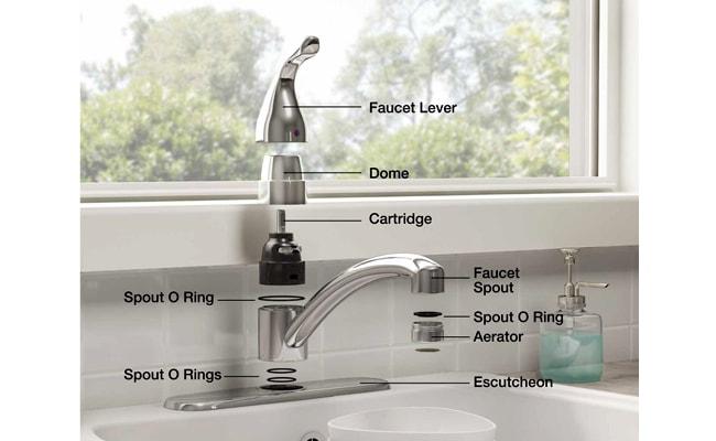 Parts-Of-Kitchen-Faucet
