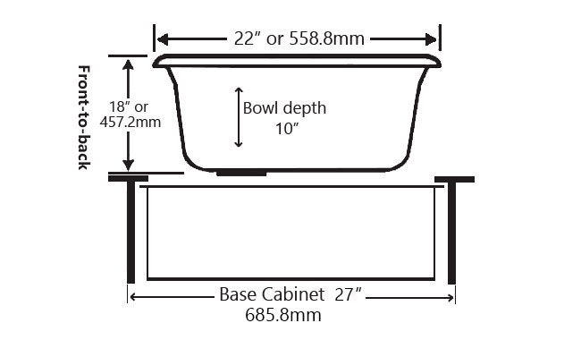 Standard Kitchen Sink Sizes Explained Morningtobed Com